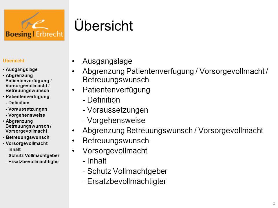 2 Übersicht Ausgangslage Abgrenzung Patientenverfügung / Vorsorgevollmacht / Betreuungswunsch Patientenverfügung - Definition - Voraussetzungen - Vorg
