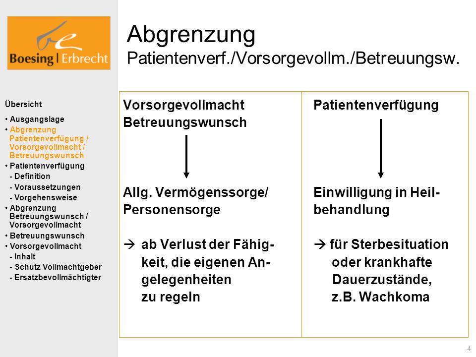 4 Abgrenzung Patientenverf./Vorsorgevollm./Betreuungsw. VorsorgevollmachtPatientenverfügung Betreuungswunsch Allg. Vermögenssorge/Einwilligung in Heil