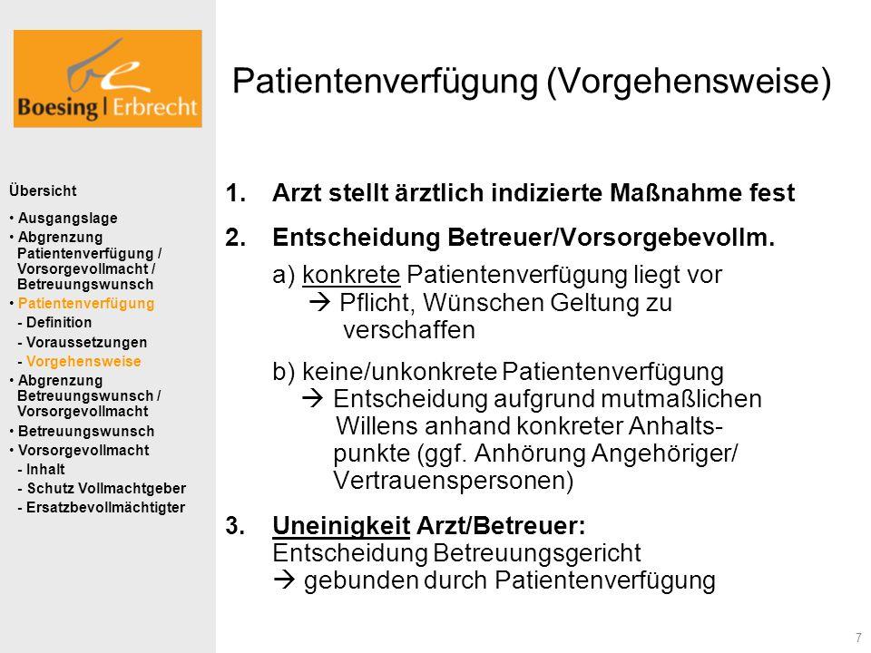 7 Patientenverfügung (Vorgehensweise) 1.Arzt stellt ärztlich indizierte Maßnahme fest 2.Entscheidung Betreuer/Vorsorgebevollm. a) konkrete Patientenve