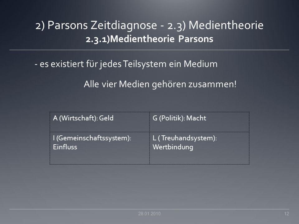 2) Parsons Zeitdiagnose - 2.3) Medientheorie 2.3.1)Medientheorie Parsons - es existiert für jedes Teilsystem ein Medium Alle vier Medien gehören zusam