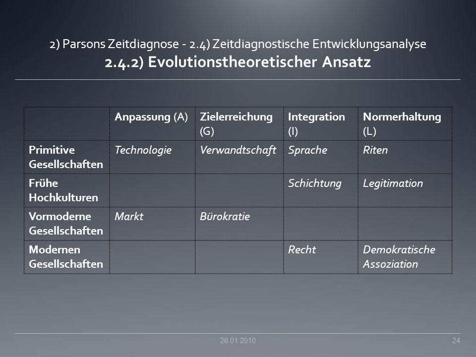 2) Parsons Zeitdiagnose - 2.4) Zeitdiagnostische Entwicklungsanalyse 2.4.2) Evolutionstheoretischer Ansatz Anpassung (A)Zielerreichung (G) Integration