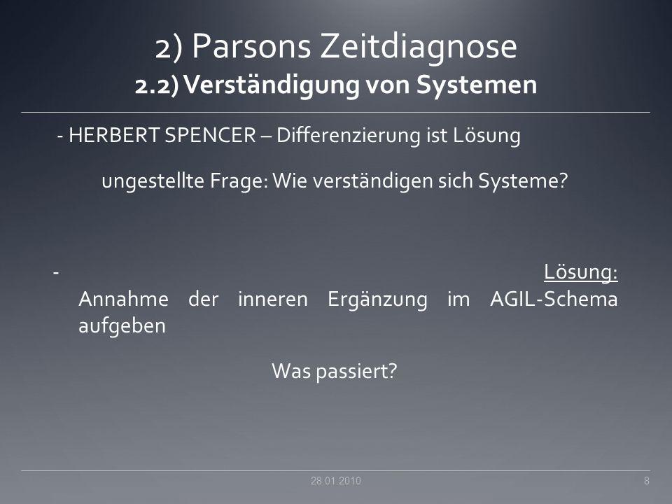 2) Parsons Zeitdiagnose 2.2) Verständigung von Systemen - HERBERT SPENCER – Differenzierung ist Lösung ungestellte Frage: Wie verständigen sich System