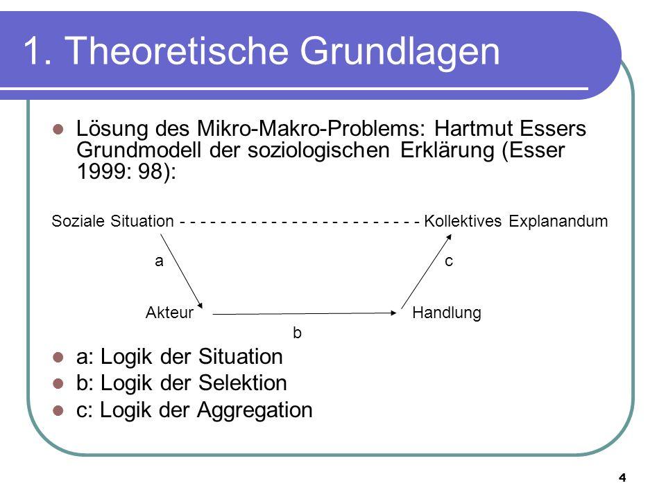 4 1. Theoretische Grundlagen Lösung des Mikro-Makro-Problems: Hartmut Essers Grundmodell der soziologischen Erklärung (Esser 1999: 98): Soziale Situat