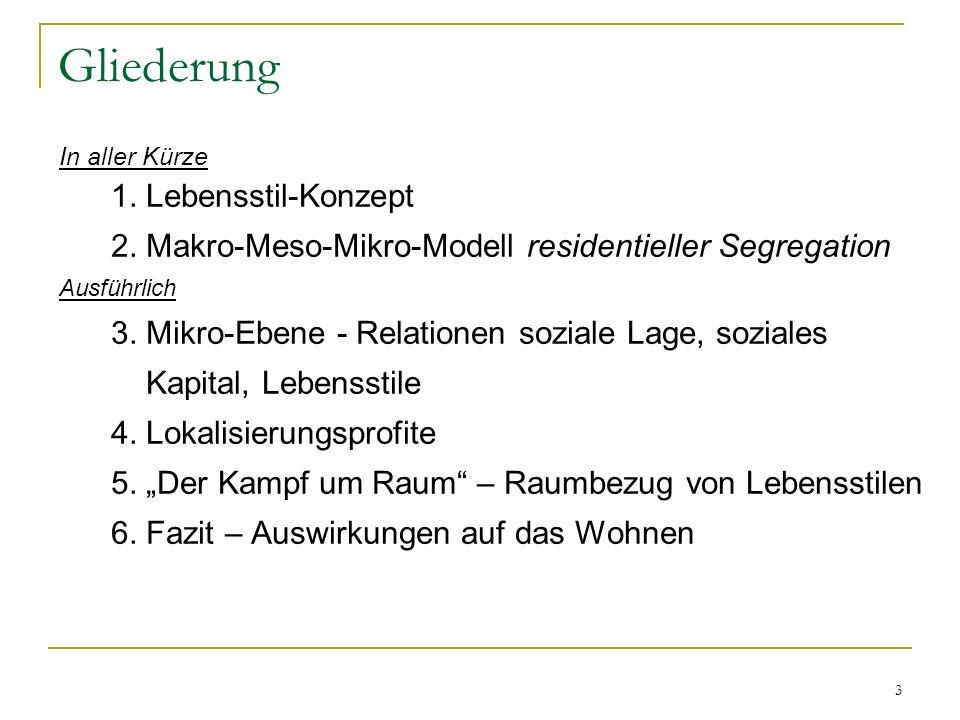 3 Gliederung In aller Kürze 1. Lebensstil-Konzept 2. Makro-Meso-Mikro-Modell residentieller Segregation Ausführlich 3. Mikro-Ebene - Relationen sozial