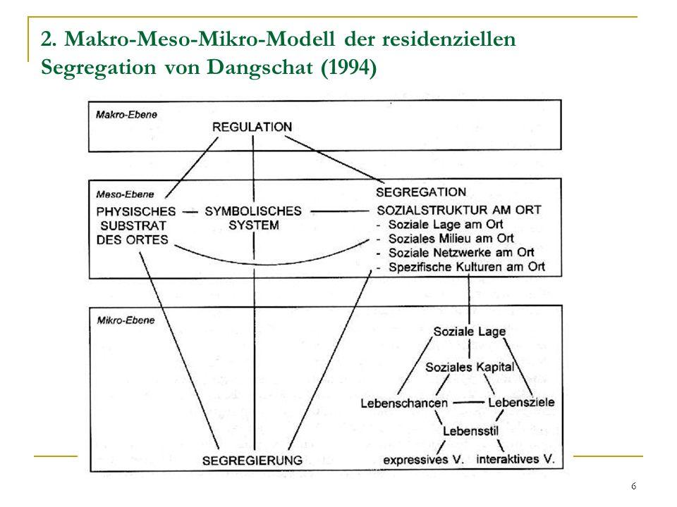 6 2. Makro-Meso-Mikro-Modell der residenziellen Segregation von Dangschat (1994)