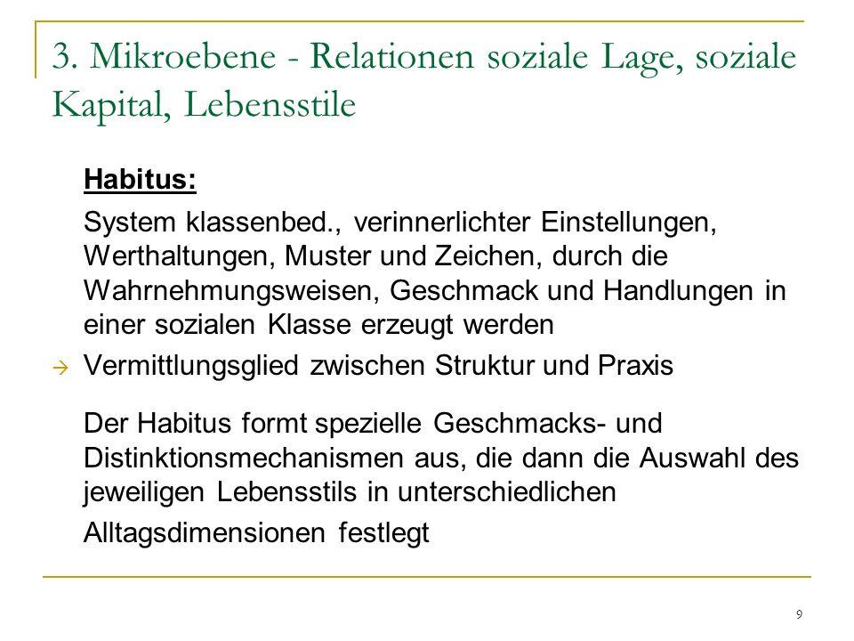 9 3. Mikroebene - Relationen soziale Lage, soziale Kapital, Lebensstile Habitus: System klassenbed., verinnerlichter Einstellungen, Werthaltungen, Mus