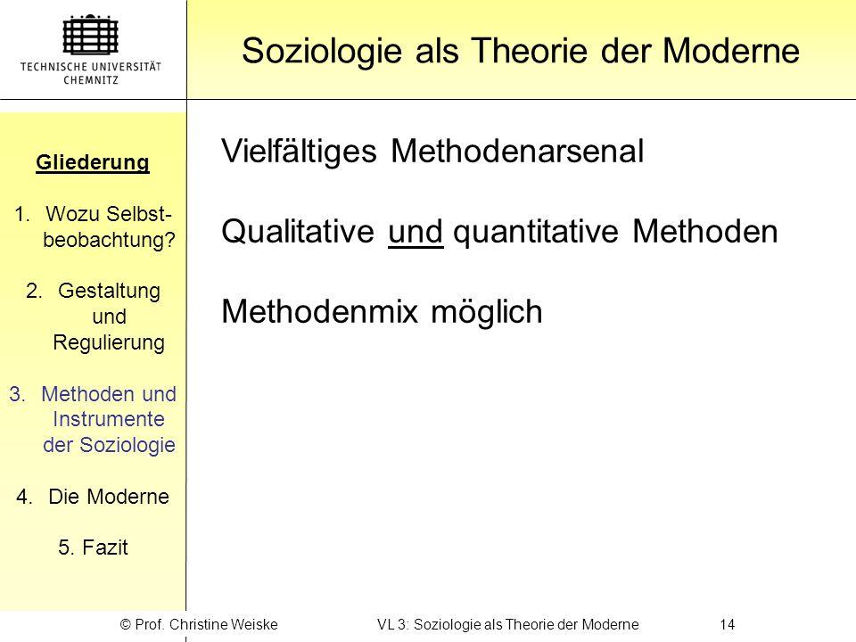 Gliederung 1.Wozu Selbst- beobachtung? 2.Gestaltung und Regulierung 3.Methoden und Instrumente der Soziologie 4.Die Moderne 5. Fazit Gliederung Soziol