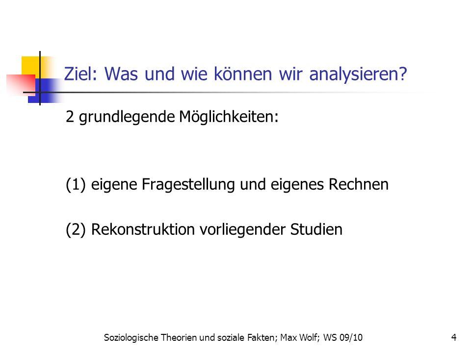 15 zu 3 (2b) erhobene Variablen Soziologische Theorien und soziale Fakten; Max Wolf; WS 09/10