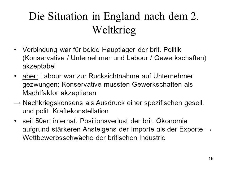 15 Die Situation in England nach dem 2. Weltkrieg Verbindung war für beide Hauptlager der brit. Politik (Konservative / Unternehmer und Labour / Gewer