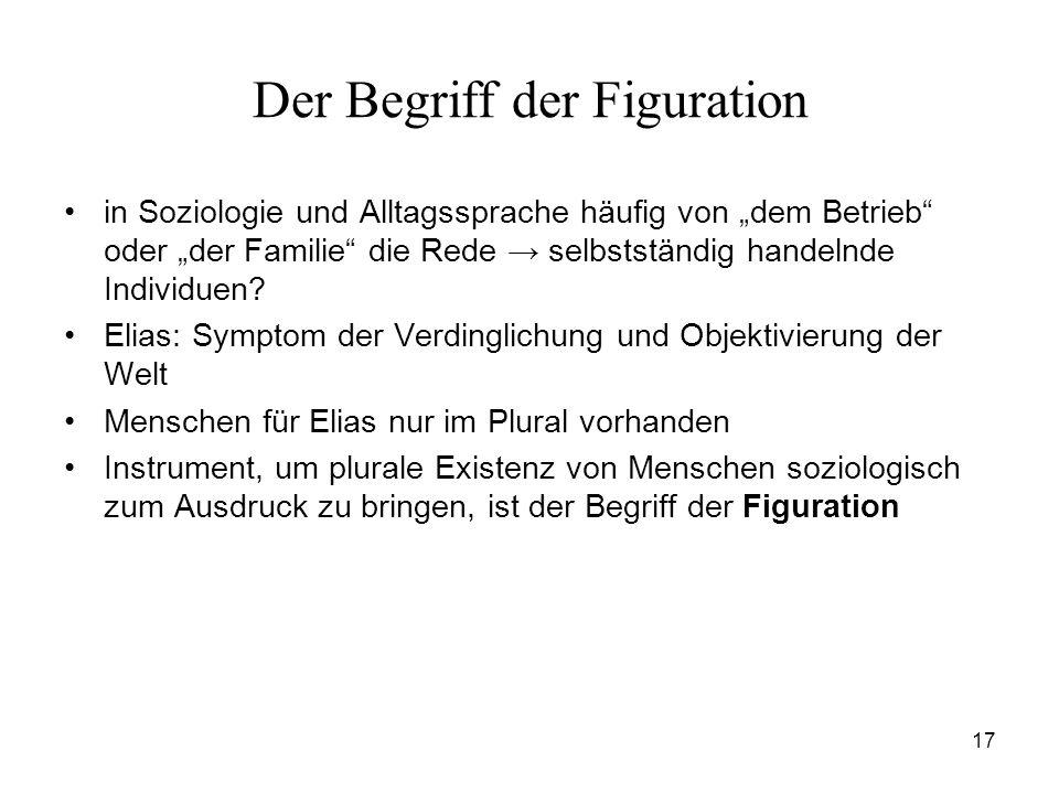 17 Der Begriff der Figuration in Soziologie und Alltagssprache häufig von dem Betrieb oder der Familie die Rede selbstständig handelnde Individuen? El