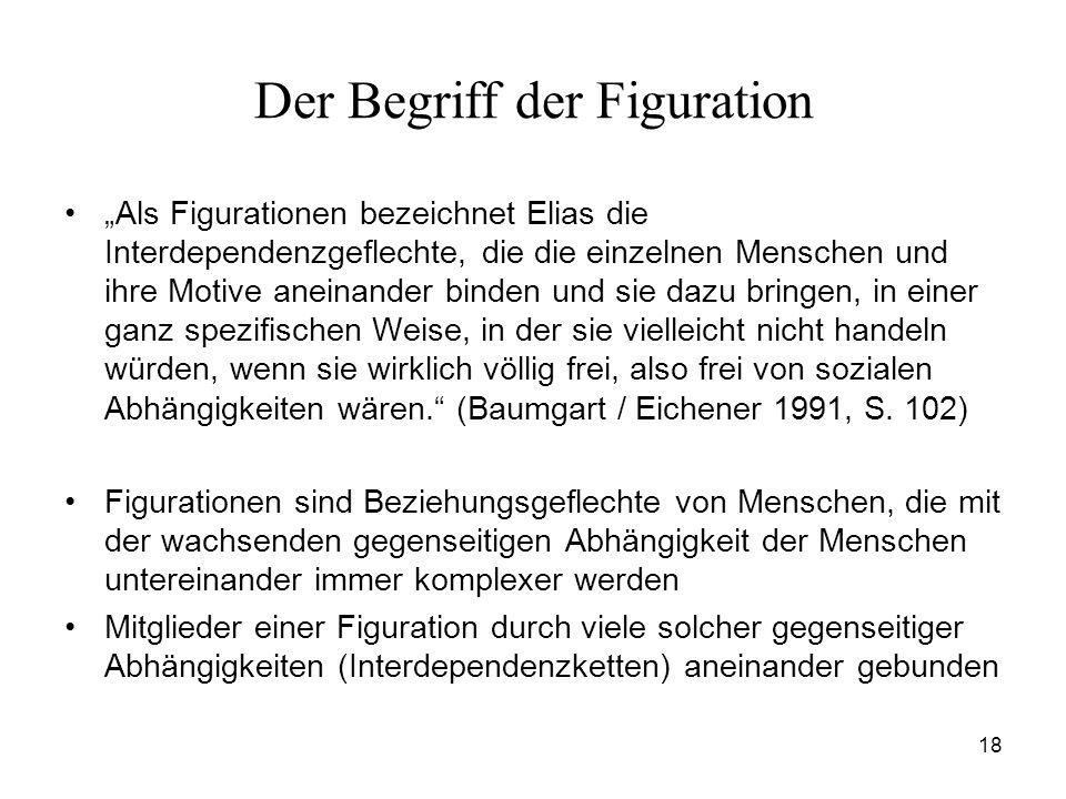 18 Der Begriff der Figuration Als Figurationen bezeichnet Elias die Interdependenzgeflechte, die die einzelnen Menschen und ihre Motive aneinander bin