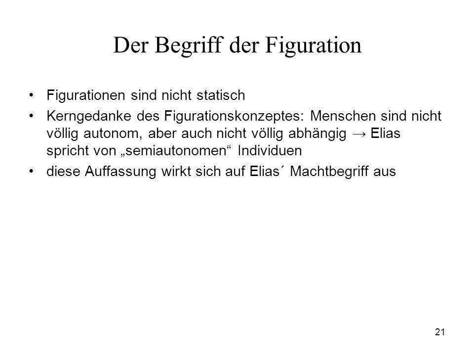 21 Der Begriff der Figuration Figurationen sind nicht statisch Kerngedanke des Figurationskonzeptes: Menschen sind nicht völlig autonom, aber auch nic