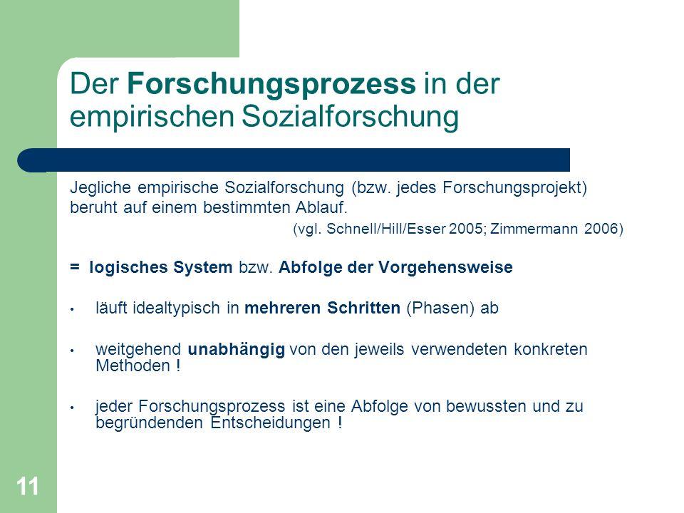 11 Der Forschungsprozess in der empirischen Sozialforschung Jegliche empirische Sozialforschung (bzw.