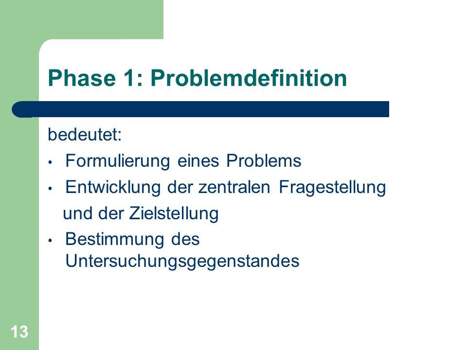 13 Phase 1: Problemdefinition bedeutet: Formulierung eines Problems Entwicklung der zentralen Fragestellung und der Zielstellung Bestimmung des Untersuchungsgegenstandes