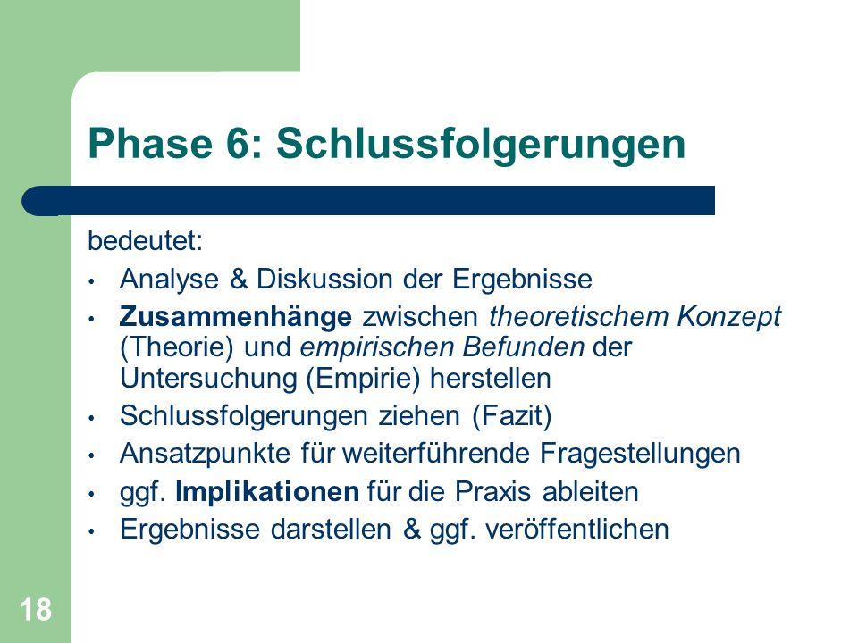 18 Phase 6: Schlussfolgerungen bedeutet: Analyse & Diskussion der Ergebnisse Zusammenhänge zwischen theoretischem Konzept (Theorie) und empirischen Befunden der Untersuchung (Empirie) herstellen Schlussfolgerungen ziehen (Fazit) Ansatzpunkte für weiterführende Fragestellungen ggf.