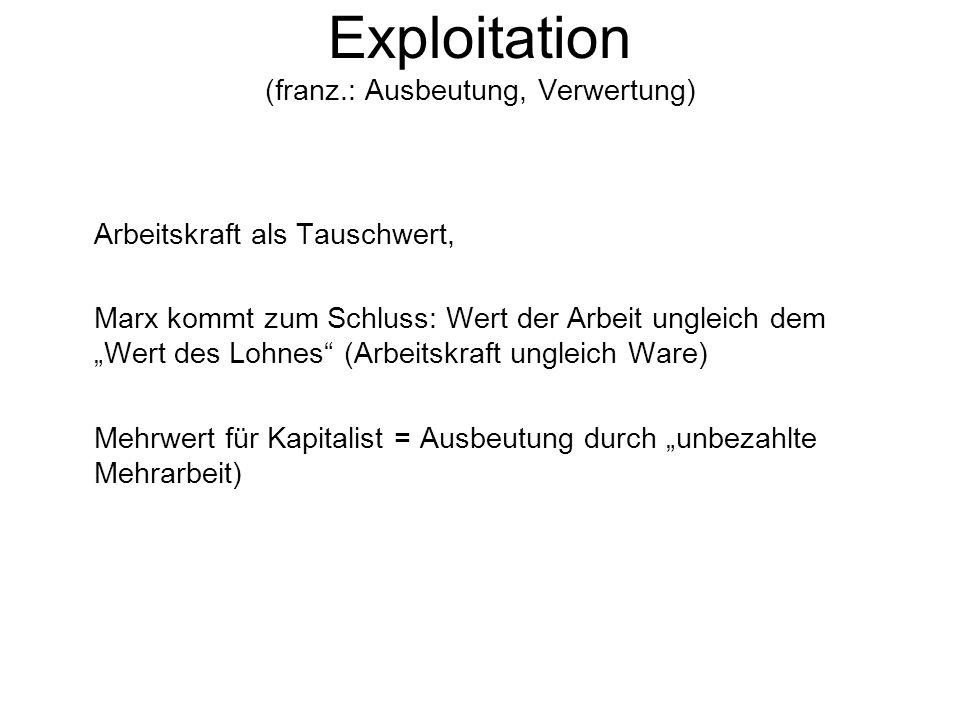 Exploitation (franz.: Ausbeutung, Verwertung) Arbeitskraft als Tauschwert, Marx kommt zum Schluss: Wert der Arbeit ungleich dem Wert des Lohnes (Arbei