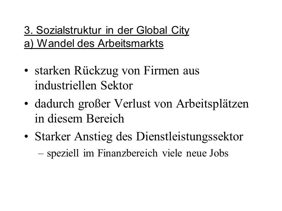 3. Sozialstruktur in der Global City a) Wandel des Arbeitsmarkts starken Rückzug von Firmen aus industriellen Sektor dadurch großer Verlust von Arbeit