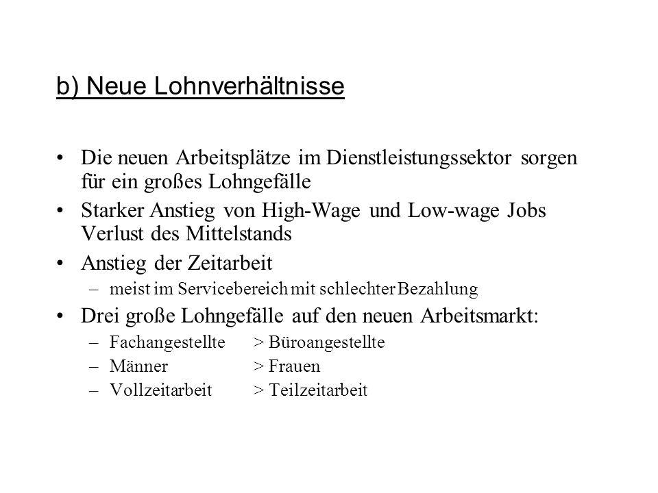 b) Neue Lohnverhältnisse Die neuen Arbeitsplätze im Dienstleistungssektor sorgen für ein großes Lohngefälle Starker Anstieg von High-Wage und Low-wage