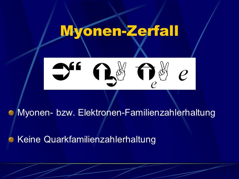 Myonen-Zerfall Myonen- bzw. Elektronen-Familienzahlerhaltung Keine Quarkfamilienzahlerhaltung