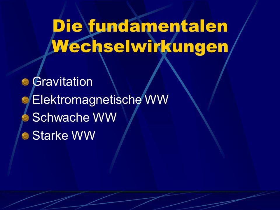 Die fundamentalen Wechselwirkungen Gravitation Elektromagnetische WW Schwache WW Starke WW