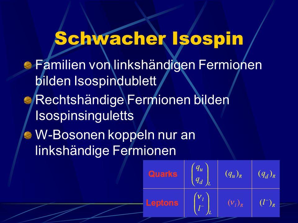 Schwacher Isospin Familien von linkshändigen Fermionen bilden Isospindublett Rechtshändige Fermionen bilden Isospinsinguletts W-Bosonen koppeln nur an linkshändige Fermionen