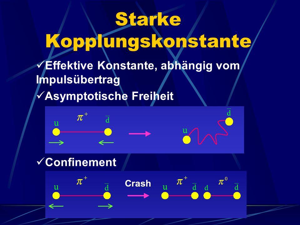 Starke Kopplungskonstante Effektive Konstante, abhängig vom Impulsübertrag Asymptotische Freiheit Confinement