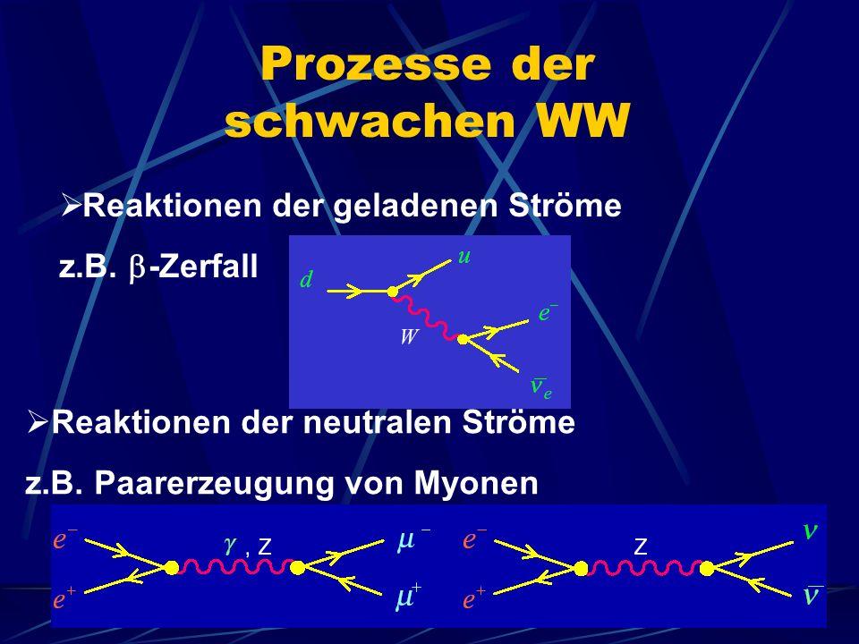 Prozesse der schwachen WW Reaktionen der geladenen Ströme z.B.