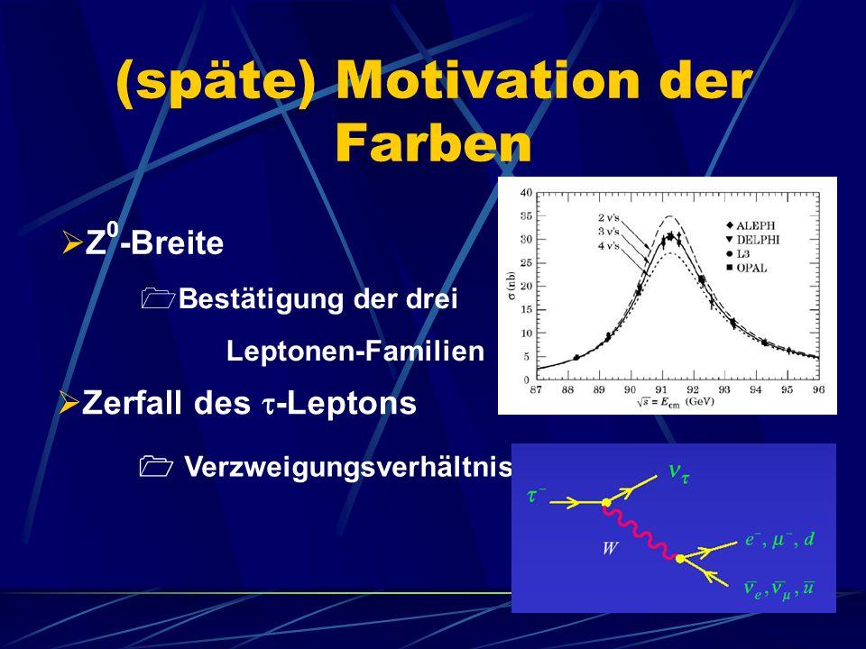 (späte) Motivation der Farben Z 0 -Breite 1Bestätigung der drei Leptonen-Familien Zerfall des -Leptons Verzweigungsverhältnis