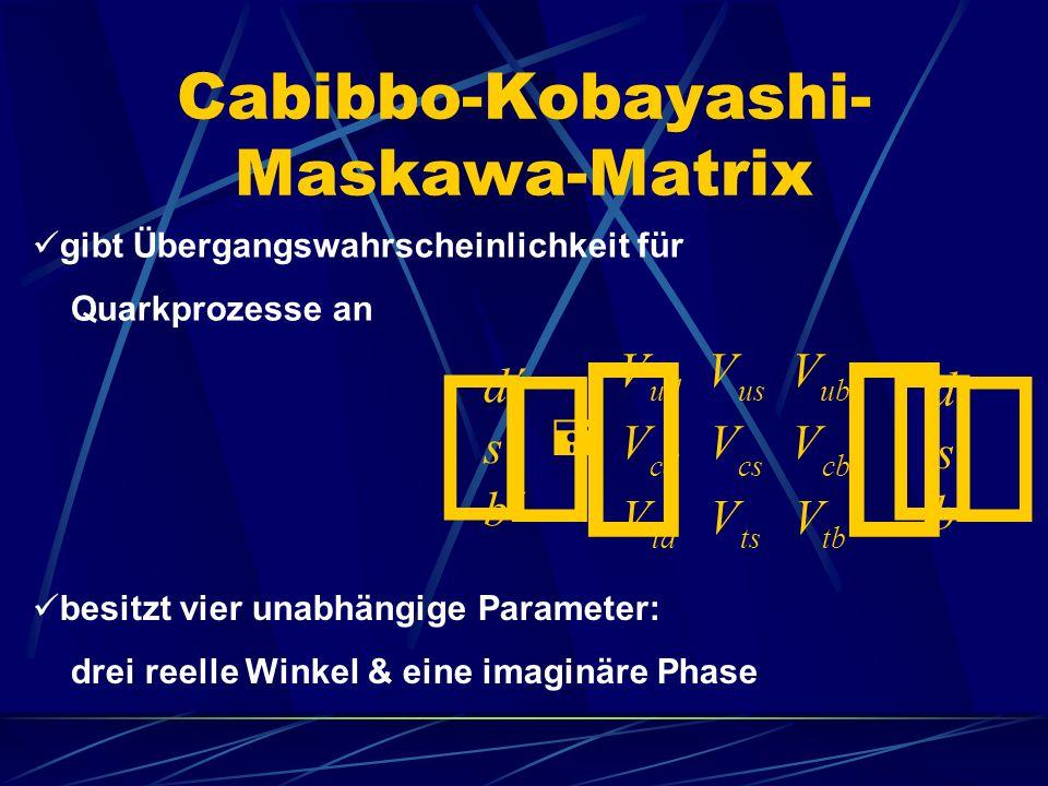 Cabibbo-Kobayashi- Maskawa-Matrix gibt Übergangswahrscheinlichkeit für Quarkprozesse an ¢ d´ s´ b´ £ = ¢ V ud V us V ub V cd V cs V cb V td V ts V tb £ ¢ d s b £ besitzt vier unabhängige Parameter: drei reelle Winkel & eine imaginäre Phase