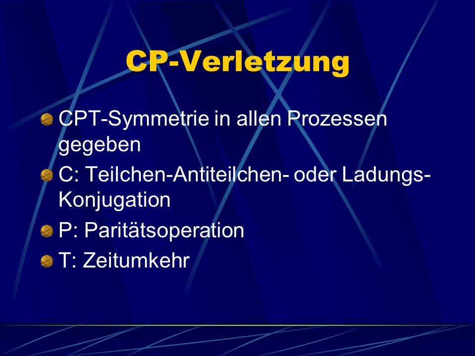 CP-Verletzung CPT-Symmetrie in allen Prozessen gegeben C: Teilchen-Antiteilchen- oder Ladungs- Konjugation P: Paritätsoperation T: Zeitumkehr