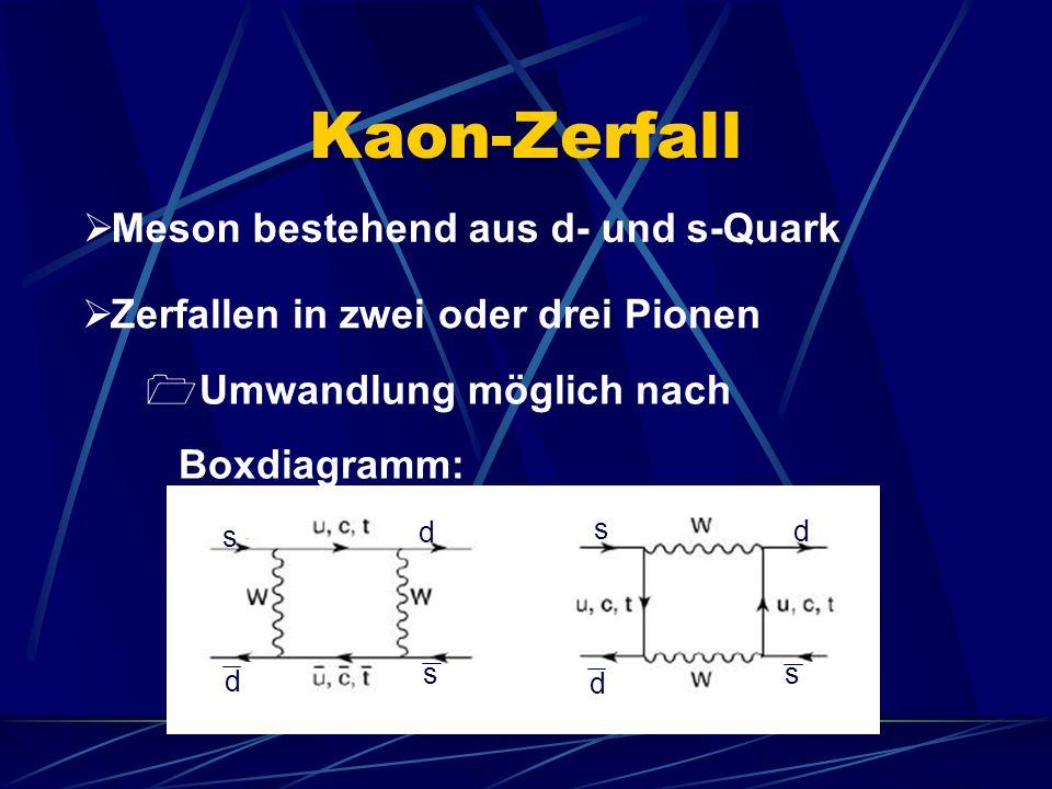 Kaon-Zerfall Meson bestehend aus d- und s-Quark Zerfallen in zwei oder drei Pionen 1Umwandlung möglich nach Boxdiagramm: s d d s d s d s
