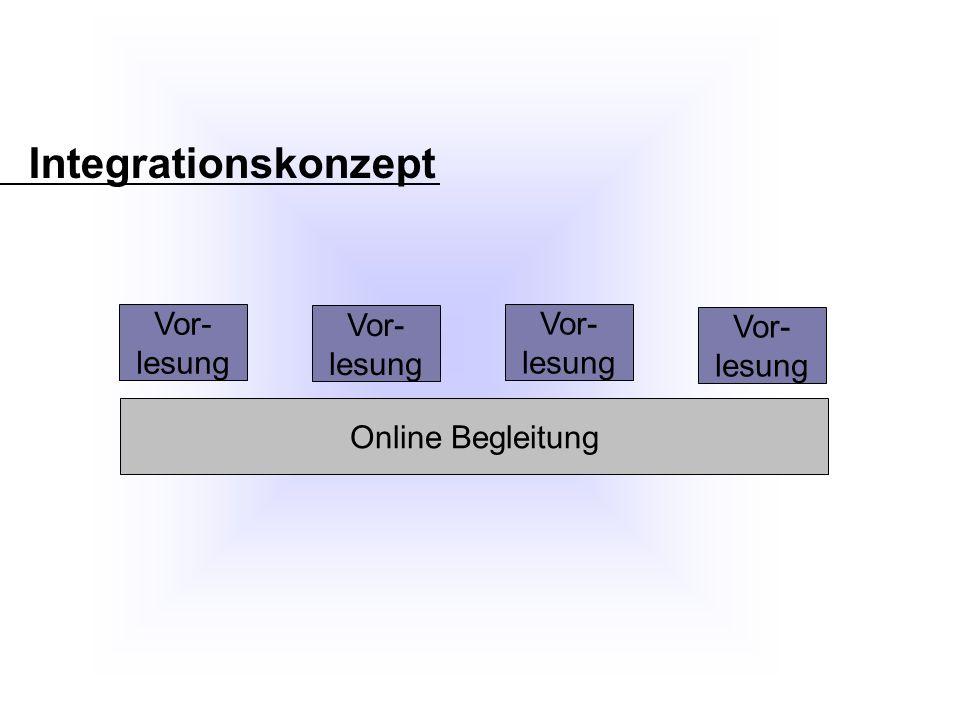 Integrationskonzept Vor- lesung Online Begleitung Vor- lesung Vor- lesung Vor- lesung