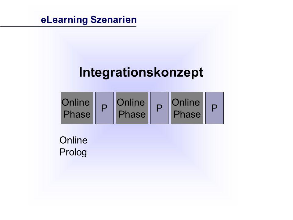 Online Phase P Online Phase P Online Phase P Integrationskonzept eLearning Szenarien Online Prolog