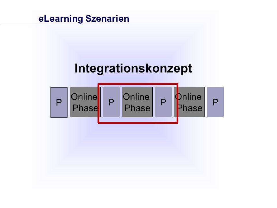 Online Phase Online Phase P Integrationskonzept eLearning Szenarien P P Online Phase P