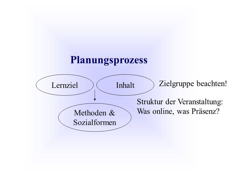 Planungsprozess Lernziel Inhalt Methoden & Sozialformen Struktur der Veranstaltung: Was online, was Präsenz.