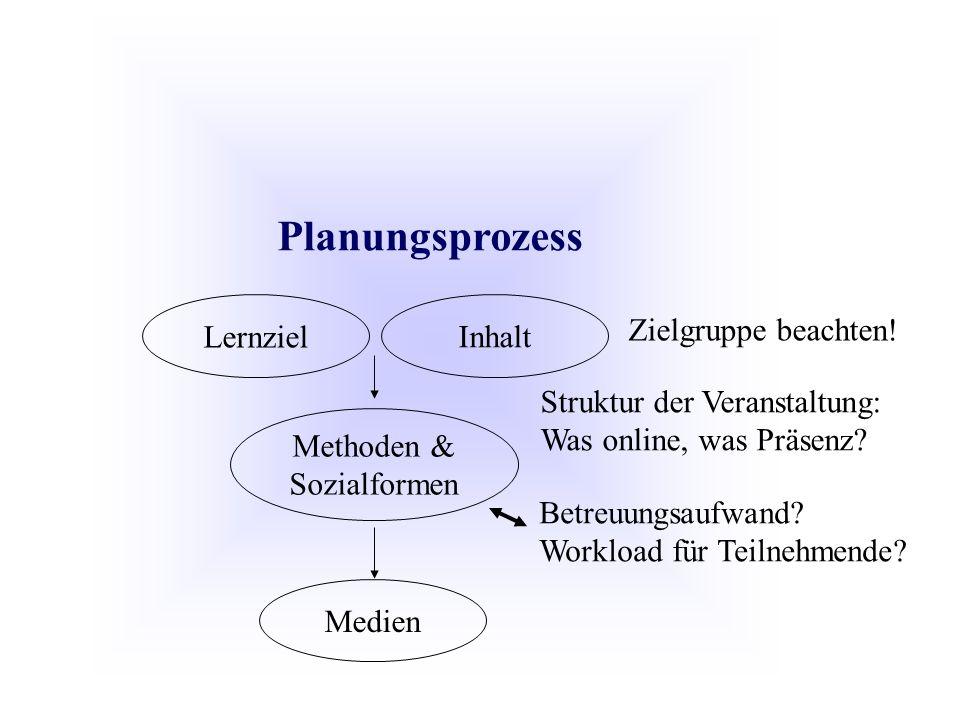 Planungsprozess Lernziel Inhalt Methoden & Sozialformen Medien Struktur der Veranstaltung: Was online, was Präsenz.