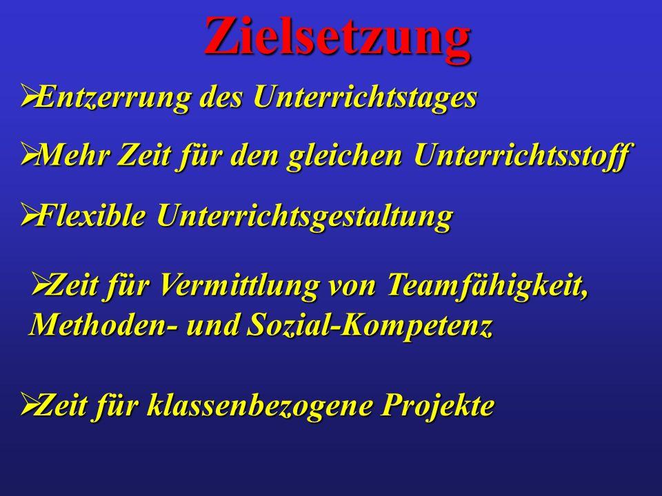 StundentafelStundentafel Klassenst.Regel-U.Zusatzstunden 528 +1 Deutsch, +1 Mathe, +1 Englisch +3 Klassenleiter (frei verfügbar) +2 festes Projektangebot 628 +1 Deutsch, +1 Mathe, +1 Englisch +3 Klassenleiter (frei verfügbar) +2 festes Projektangebot 730 +1 Deutsch, +1 Mathe, +1 Englisch +1 Klassenleiter (frei verfügbar) +2 festes Projektangebot