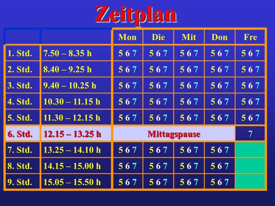 ZeitplanZeitplan MonDieMitDonFre 1. Std.7.50 – 8.35 h5 6 7 2. Std.8.40 – 9.25 h5 6 7 3. Std.9.40 – 10.25 h5 6 7 4. Std.10.30 – 11.15 h5 6 7 5. Std.11.
