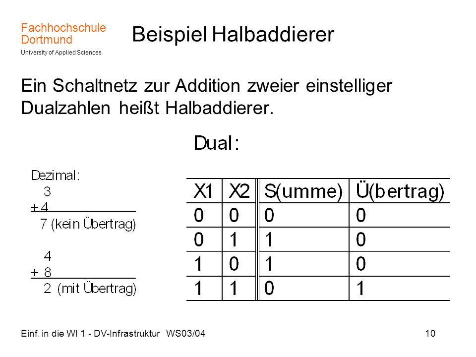 Fachhochschule Dortmund University of Applied Sciences Einf. in die WI 1 - DV-Infrastruktur WS03/0410 Beispiel Halbaddierer Ein Schaltnetz zur Additio