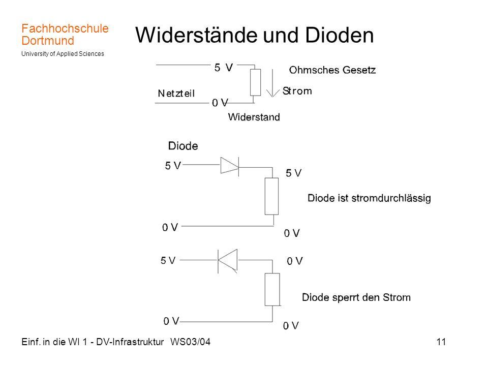 Fachhochschule Dortmund University of Applied Sciences Einf. in die WI 1 - DV-Infrastruktur WS03/0411 Widerstände und Dioden
