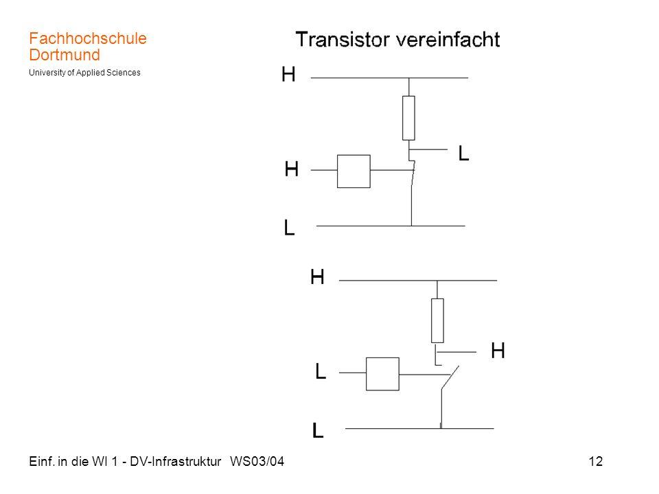 Fachhochschule Dortmund University of Applied Sciences Einf. in die WI 1 - DV-Infrastruktur WS03/0412
