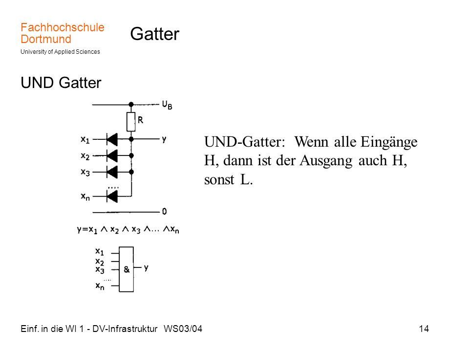 Fachhochschule Dortmund University of Applied Sciences Einf. in die WI 1 - DV-Infrastruktur WS03/0414 Gatter UND Gatter UND-Gatter: Wenn alle Eingänge