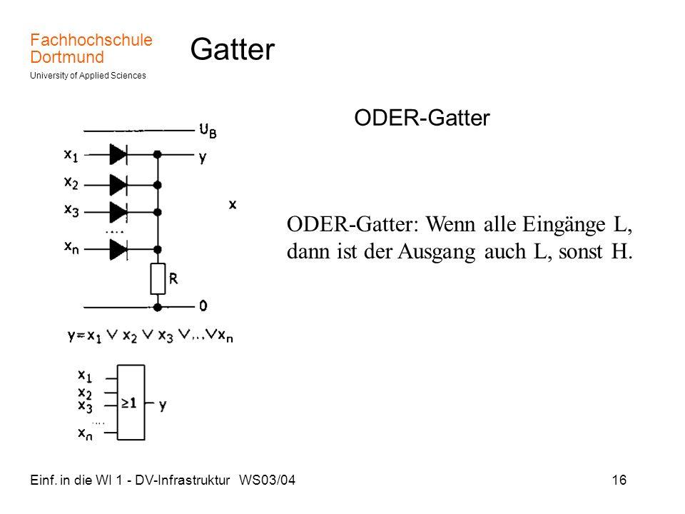 Fachhochschule Dortmund University of Applied Sciences Einf. in die WI 1 - DV-Infrastruktur WS03/0416 Gatter ODER-Gatter ODER-Gatter: Wenn alle Eingän