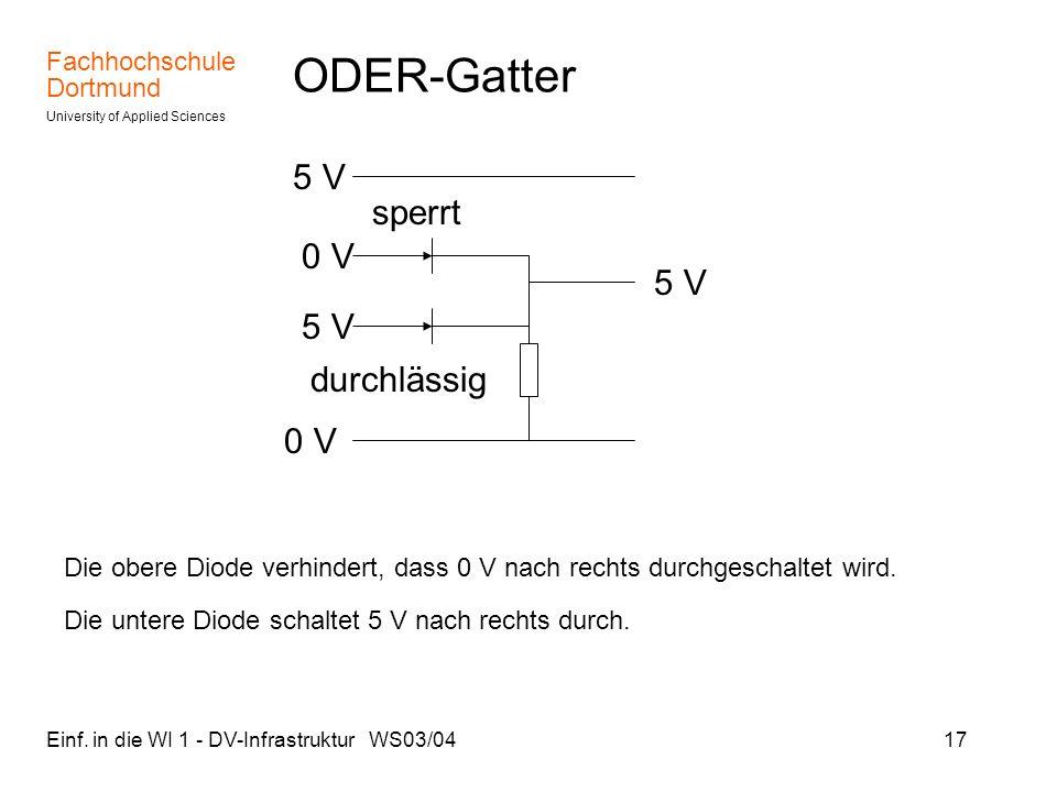 Fachhochschule Dortmund University of Applied Sciences Einf. in die WI 1 - DV-Infrastruktur WS03/0417 ODER-Gatter 0 V 5 V 0 V 5 V sperrt durchlässig D