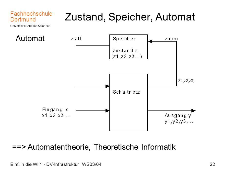 Fachhochschule Dortmund University of Applied Sciences Einf. in die WI 1 - DV-Infrastruktur WS03/0422 Zustand, Speicher, Automat Automat ==> Automaten
