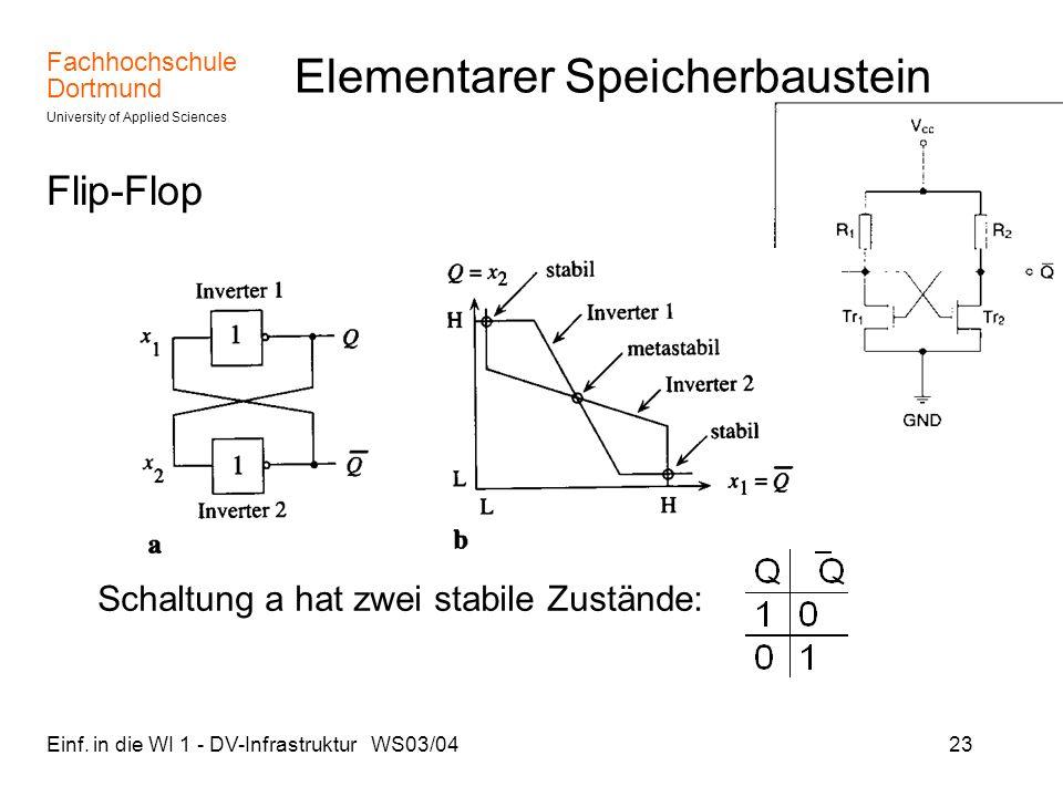 Fachhochschule Dortmund University of Applied Sciences Einf. in die WI 1 - DV-Infrastruktur WS03/0423 Elementarer Speicherbaustein Flip-Flop Schaltung