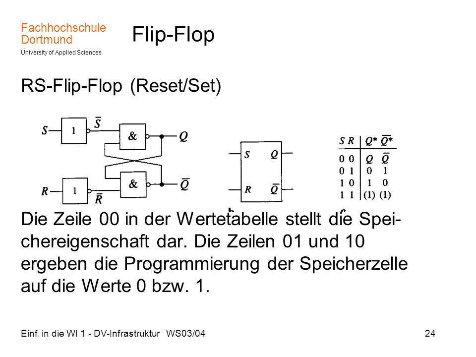 Fachhochschule Dortmund University of Applied Sciences Einf. in die WI 1 - DV-Infrastruktur WS03/0424 Flip-Flop RS-Flip-Flop (Reset/Set) Die Zeile 00