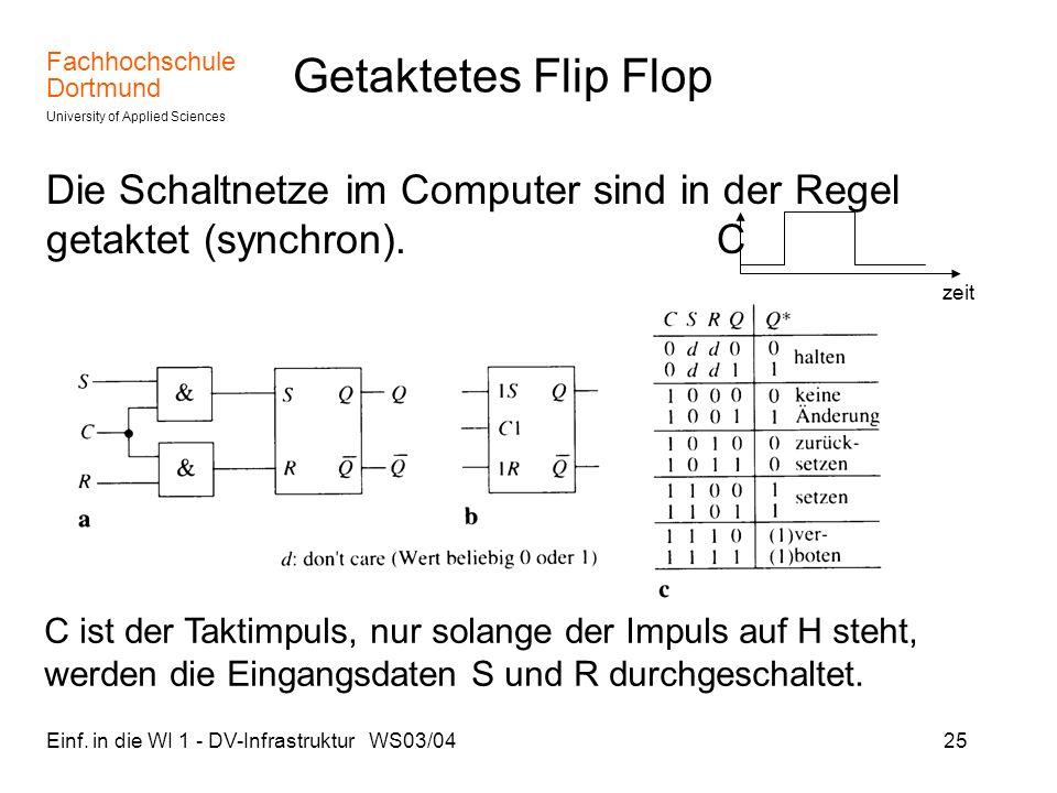 Fachhochschule Dortmund University of Applied Sciences Einf. in die WI 1 - DV-Infrastruktur WS03/0425 Getaktetes Flip Flop Die Schaltnetze im Computer