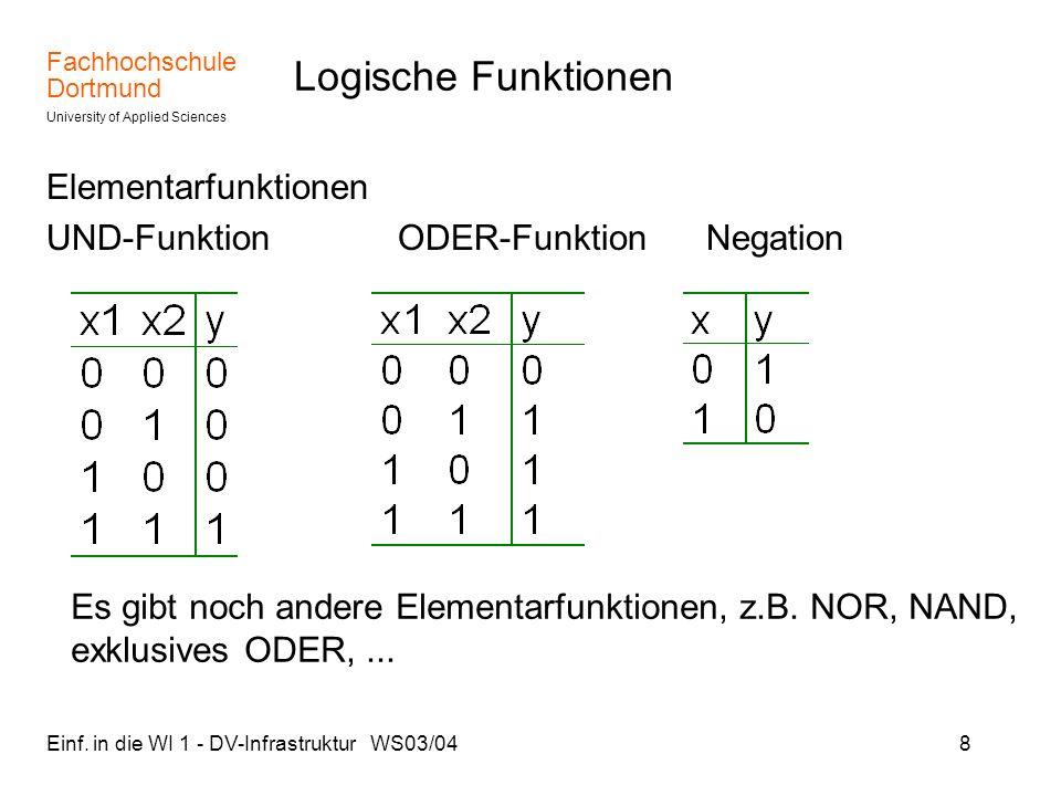 Fachhochschule Dortmund University of Applied Sciences Einf. in die WI 1 - DV-Infrastruktur WS03/048 Logische Funktionen Elementarfunktionen UND-Funkt