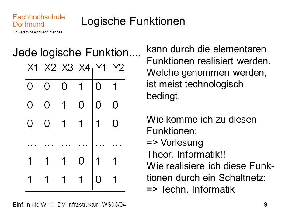 Fachhochschule Dortmund University of Applied Sciences Einf. in die WI 1 - DV-Infrastruktur WS03/049 Logische Funktionen Jede logische Funktion.... ka